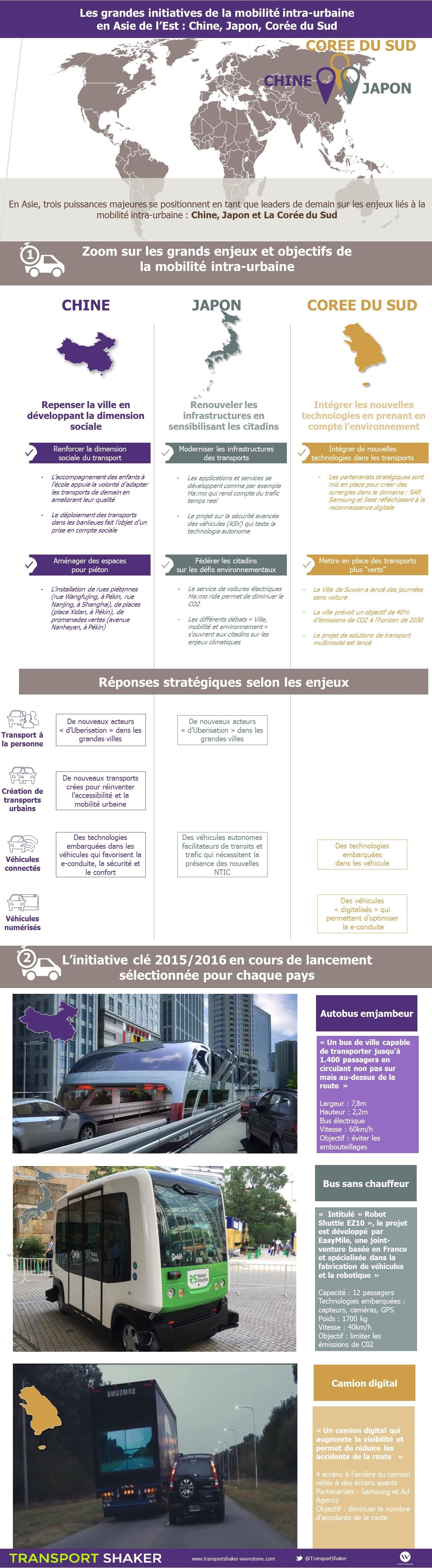 Info Marie Laure V1