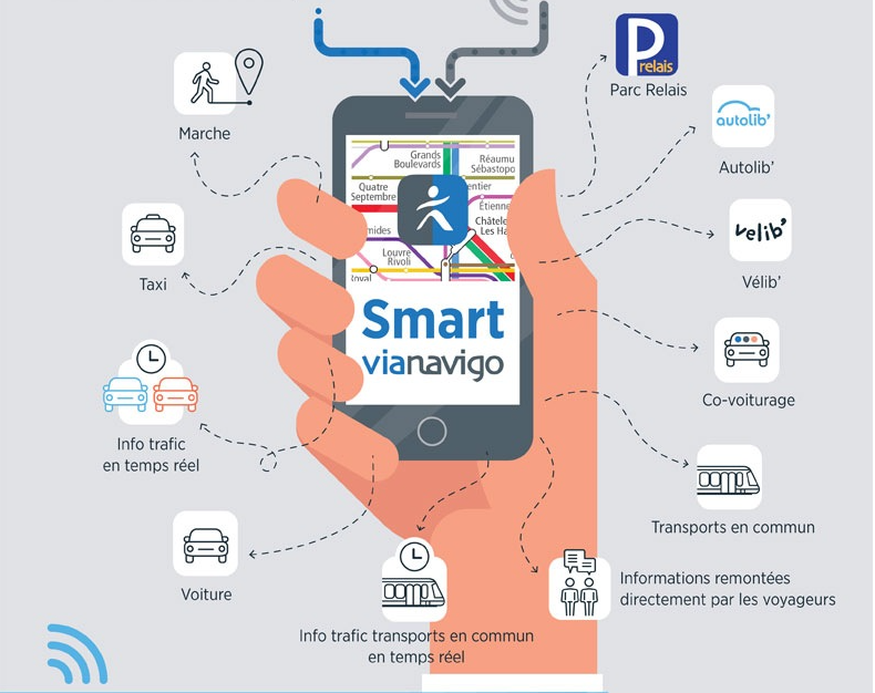 Les ambitions du Smart Navigo