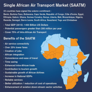 Bénéfices du SAATM - crédit SABC
