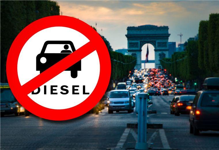 Vers la fin des véhicules thermiques : Quelles mesures et politiques restrictives en Europe ?