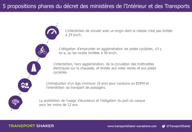 5 propositions phares du décret des ministères de l'Intérieur et des Transports