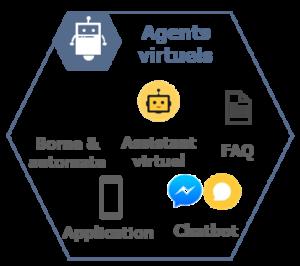 Agents virtuels expérience voyageur